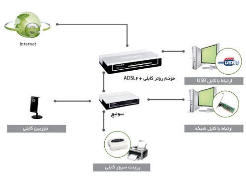 ADSL-LAN-USB.jpg